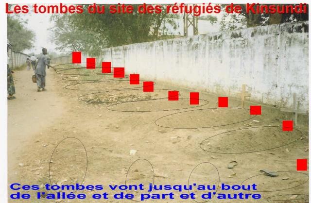 Massacres des Réfugiés de Kinsundi
